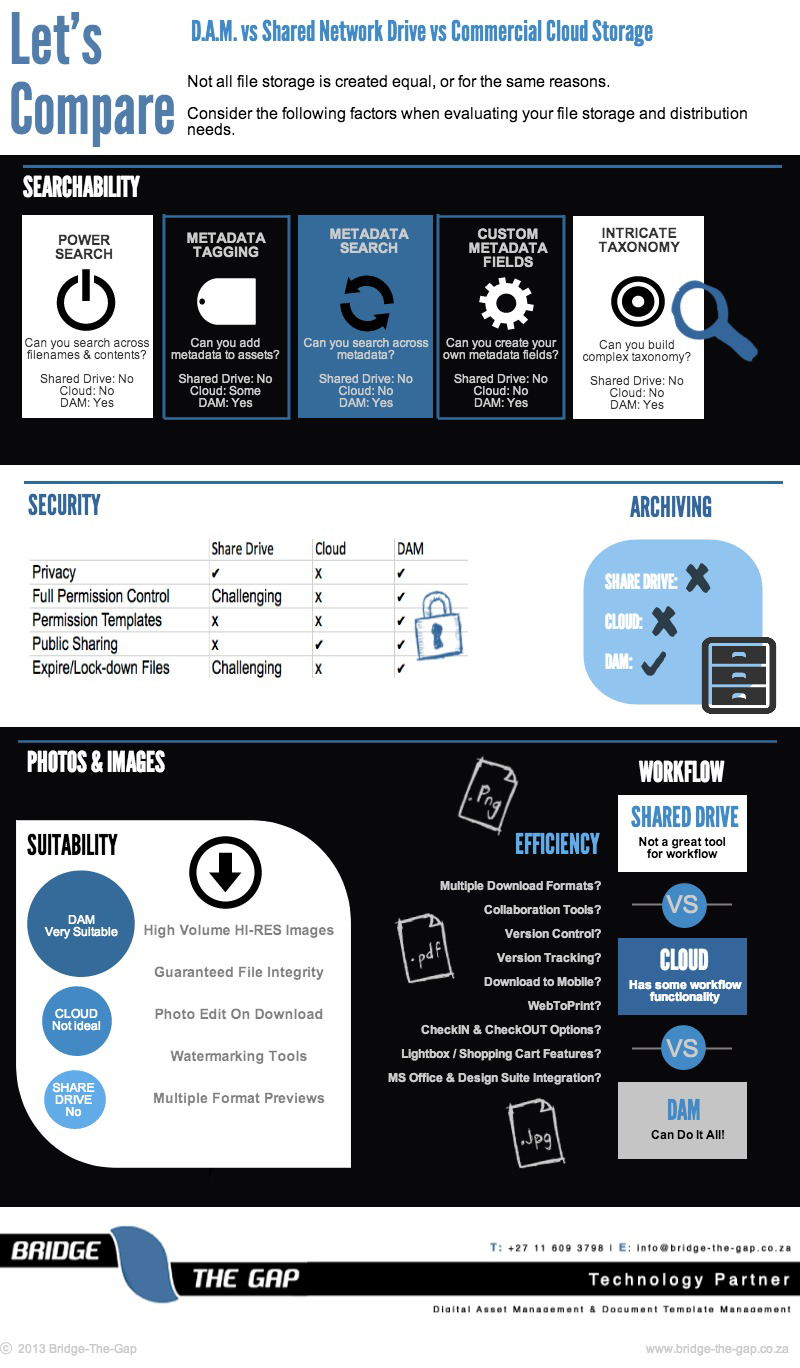 Pictogram_Let's Compare_Final